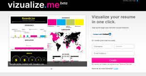 Vizualiza.me - crea tu curriculum vitae o historia de vida