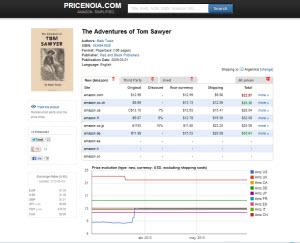 Pricenoia - encuentra la mejor oferta en libros de Amazon