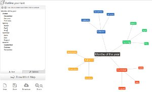 Text 2 Mind Map - crear mapas de ideas online