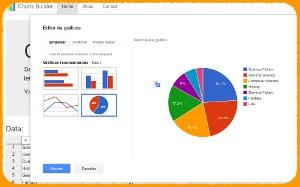 Hohli Charts Builder - crear gráficos de estadísticas para compartir en tu blog